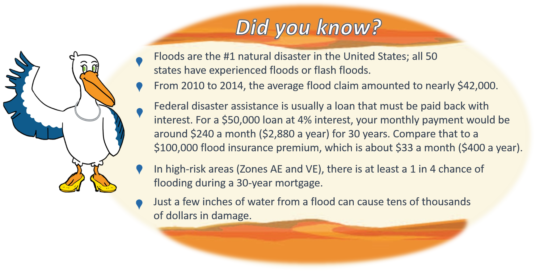 04-FloodFacts.png